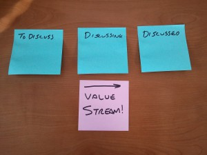 Simple Personal Kanban for Lean Coffee