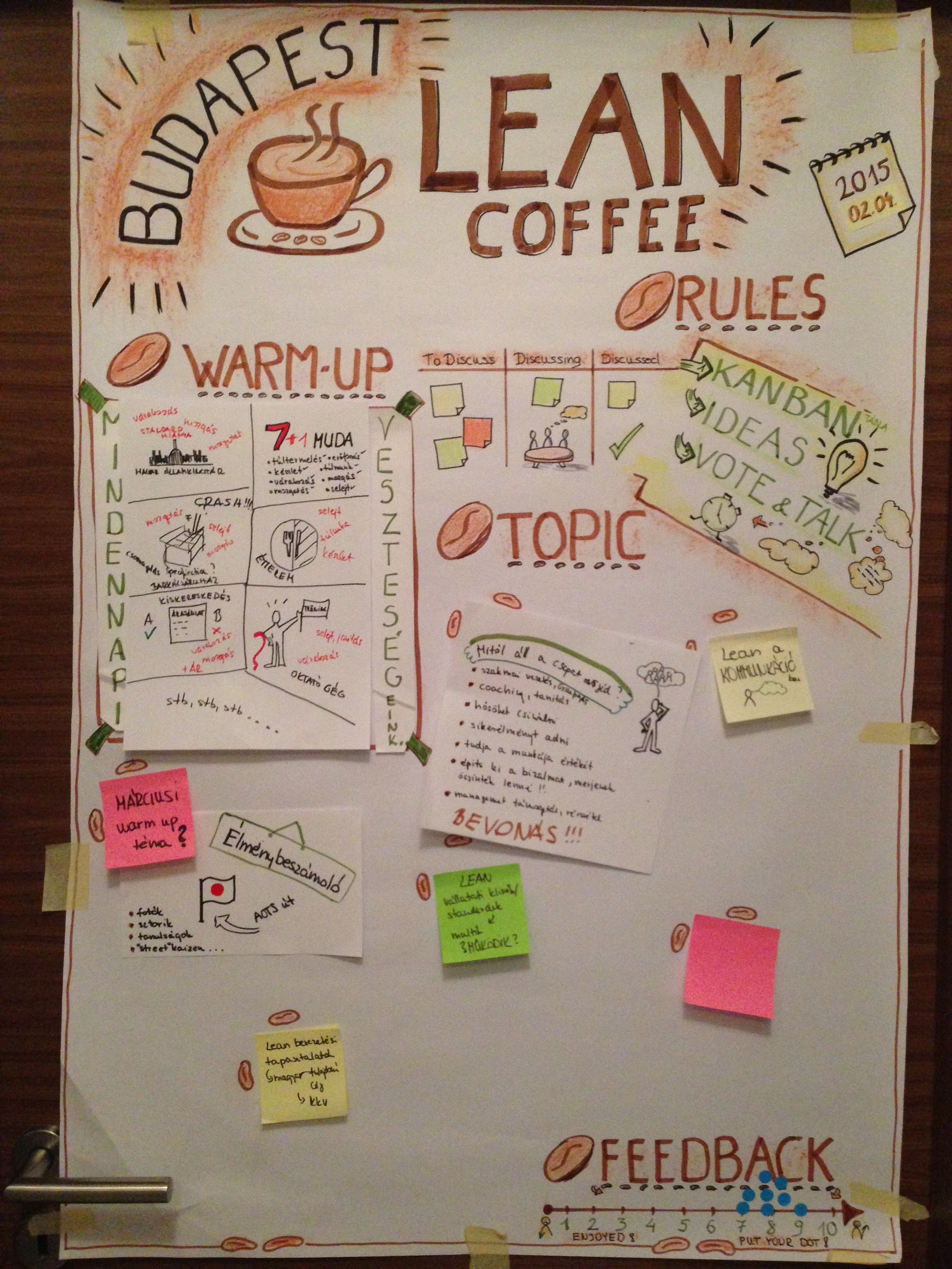 Budapest Lean Coffee_February