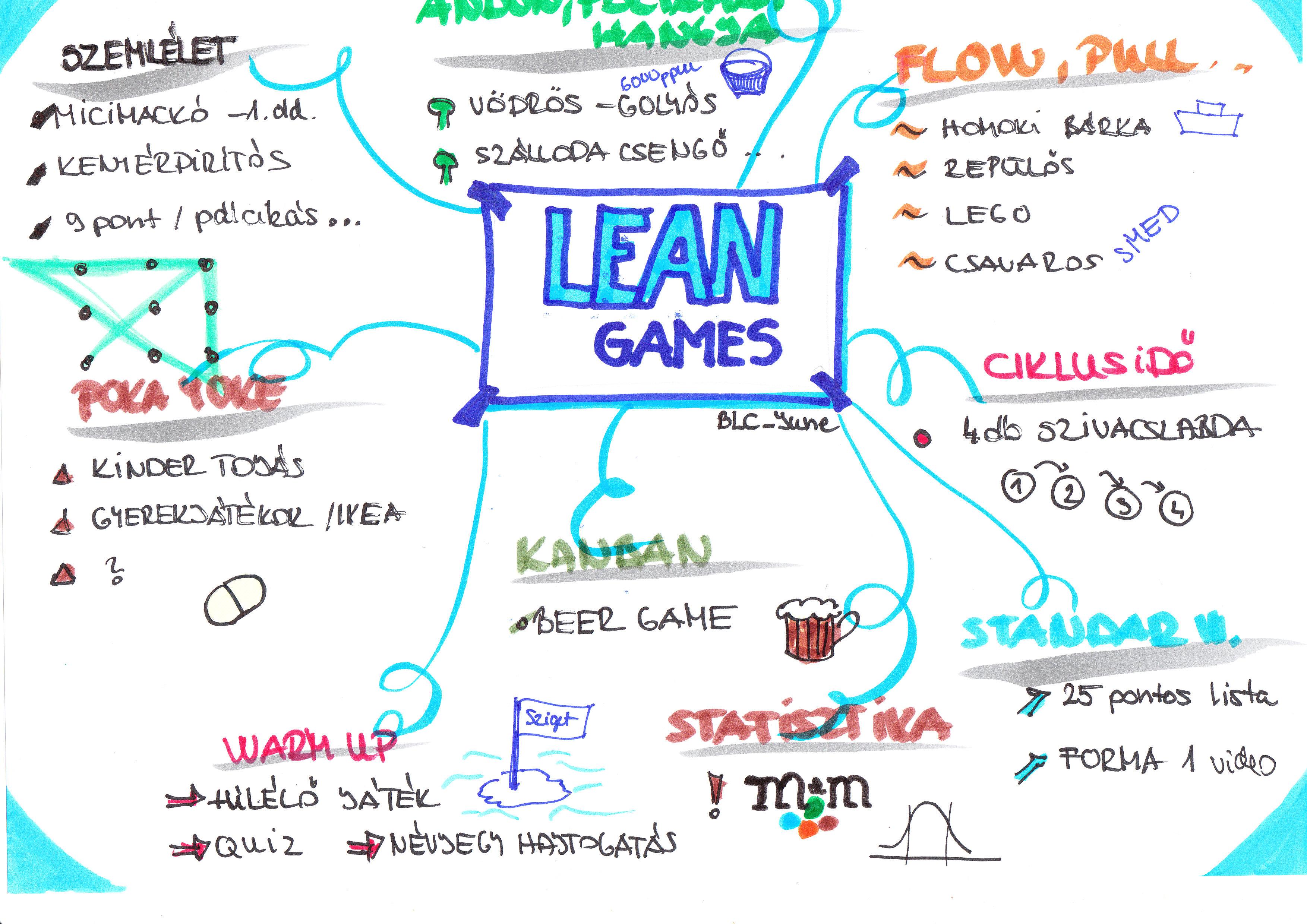 BLC_June_leanGames