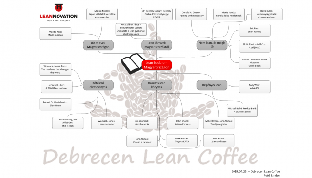 Debrecen Lean Coffee 2019 April