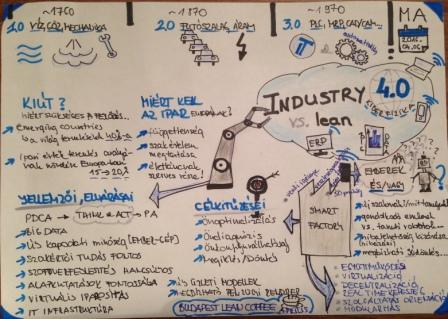 Industry4.0_ParLS_LeanCoffee