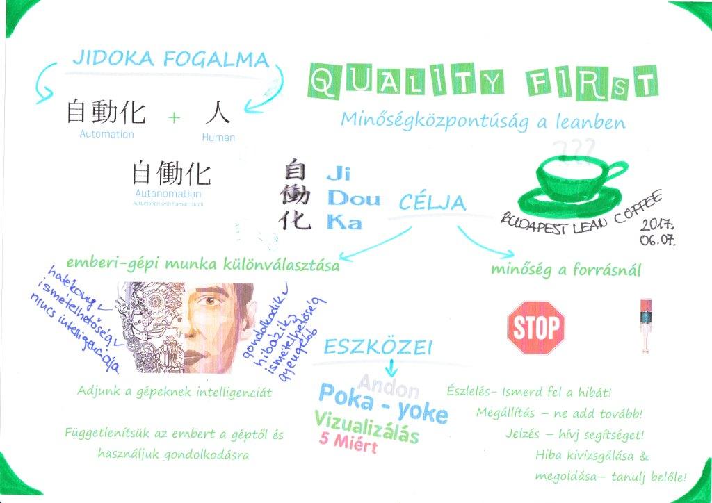 Jidoka_budapestleancoffee _K