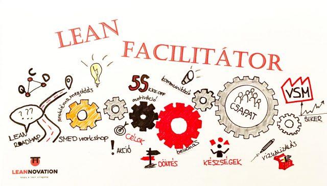 Lean facilitátor képzés (online)_Képzés betekintő
