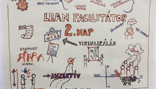 Konfliktuskezelés és flowban rajzolás – Lean Facilitátor képzés, 2. nap