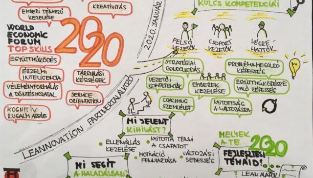 Leannovation Partnertalálkozó_2020