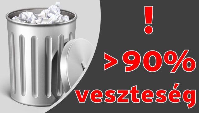 Több, mint 90% veszteség – Debrecen Lean Coffee