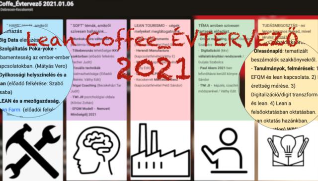 Évtervezés_Lean Coffee 2021