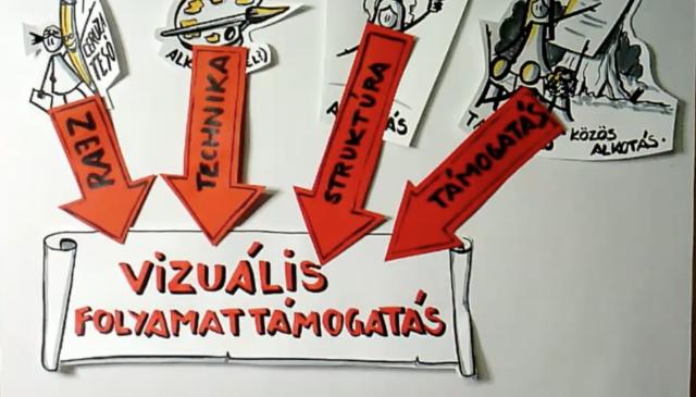 VIZUAleanZATION-folyamattámogatás vizuálisan!